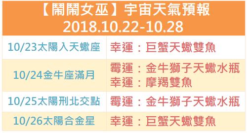 【鬧鬧女巫】宇宙天氣預報2018.10.22-10.28