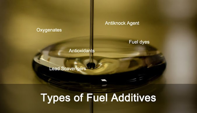 Additives In Petrol, Different Types of Fuel Additives and Their Effects