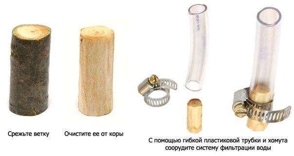 Фильтр для воды из ветки