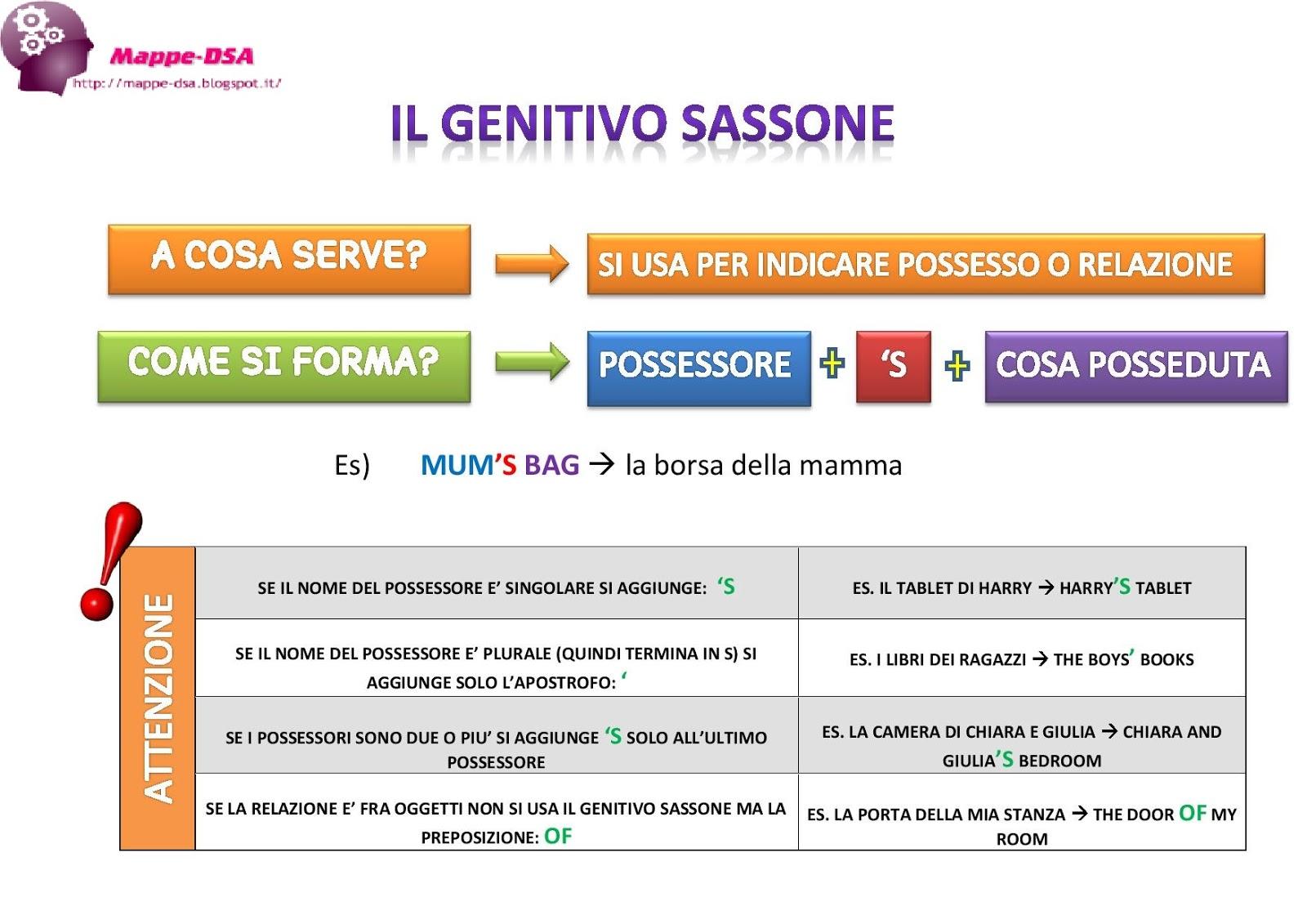 Popolare GENITIVO+SASSONE.jpg OM96