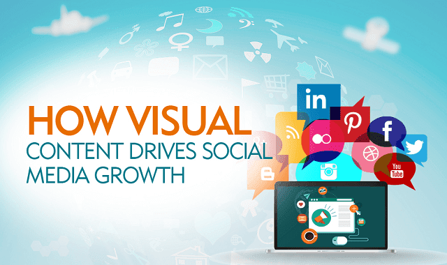How Visual Content Drives Social Media Growth