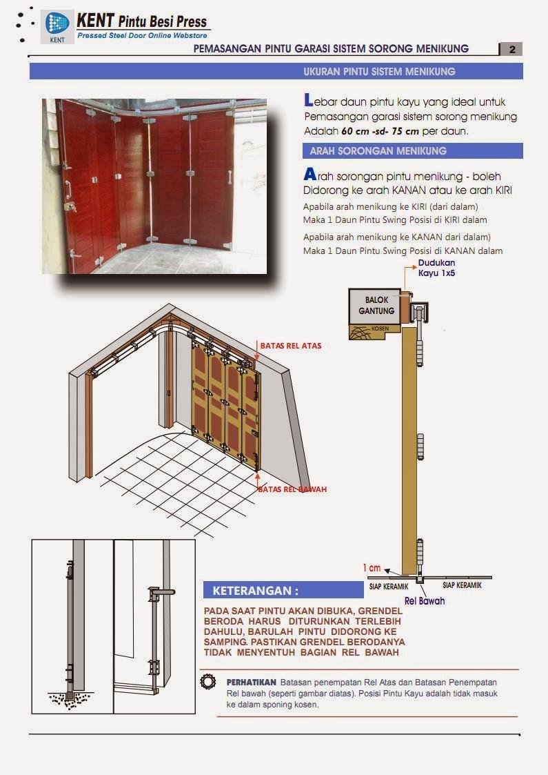 petunjuk cara pemasangan pintu garasi