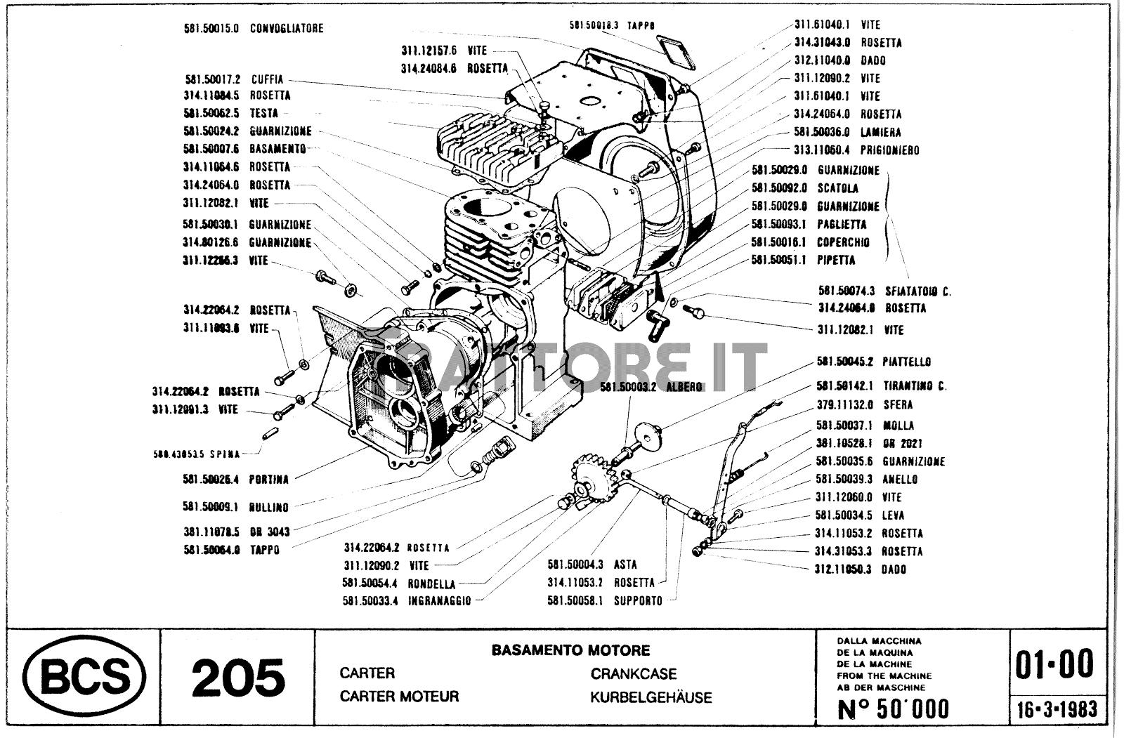 Bcs 205 caratteristiche
