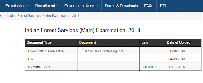 UPSC Indian Forest Service mains Exam 2018 - Admit Card released - Download now