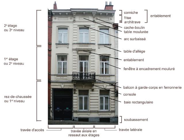 Syntaxe-et-langage-d'un-batiment-de-style-néoclassique.JPEG