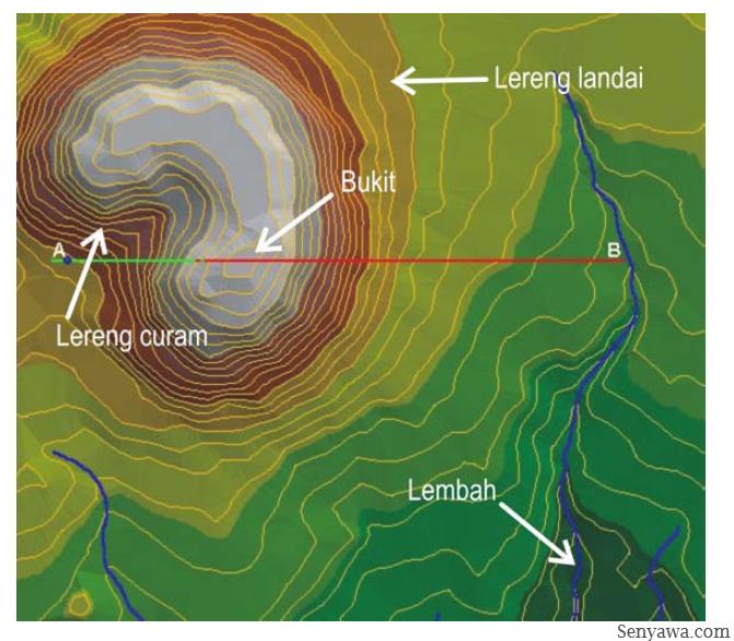 BLOG GEO PEDULI: MATERI PETA II : Fungsi dan Komponen Peta