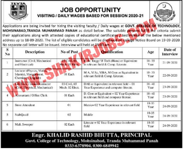Jobs in Government College Of Technology Jobs September 2020 (52 Posts)