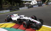 gp predictor Grand Prix Belgii 2018 F1