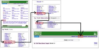 Cara Submit URL di DMOZ.org Part 1