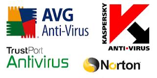 cara kerja antivirus