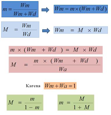Persamaan Kadar air, BB, BK, Rumus Kadar Air, Hubungan antara basis basah (bb) dan basis kering (bk)