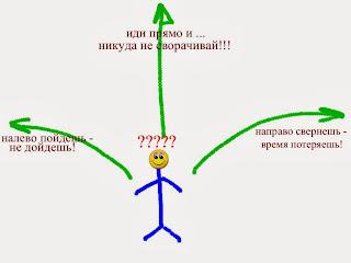 Поиск дропшиппинг-поставщика в России