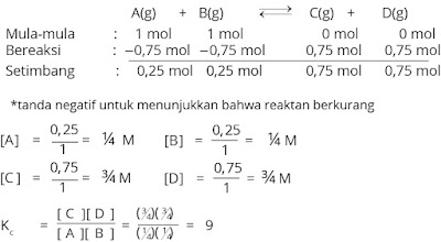 contoh menghitung tetapan kesetimbangan suatu reaksi