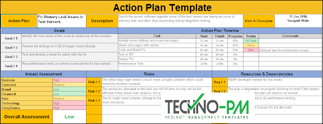 Action Planning Template Excel, action plan sample, action planning template
