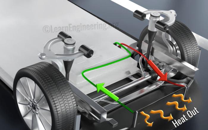 Radiator_electric_car