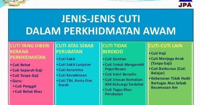 Update Pencerahan Isu Pembayaran Gantian Cuti Rehat Gcr Berita Malay 18 Berita Malay 18