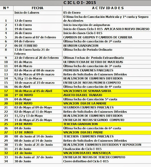 "Calendario Ciclo 1- 2015 Universidad ""Gerardo Barrios"""