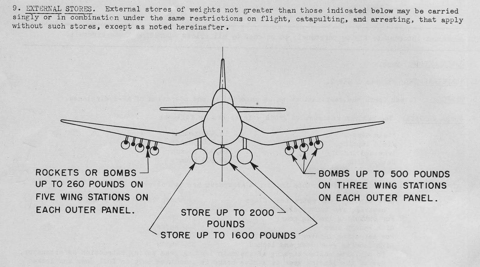 aircraft carrier diagram minn kota deckhand 40 wiring f 111 landing diagrams schemes