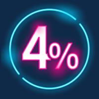 4% na koncie oszczędnościowym w Citibanku