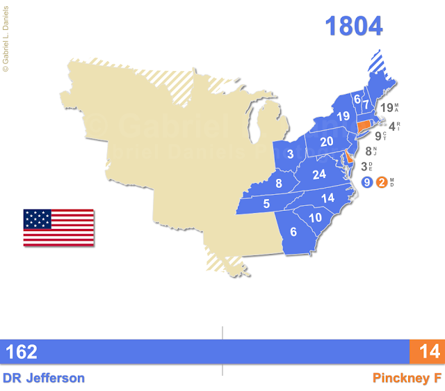 United States of America presidential election of 1804
