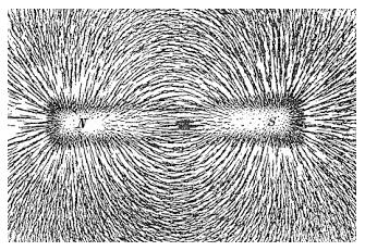 Materi Medan Magnet Dijelaskan Secara Lengkap