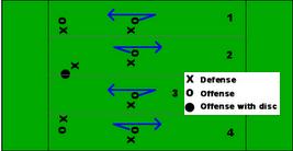 Sludge Output: Horizontal Stack