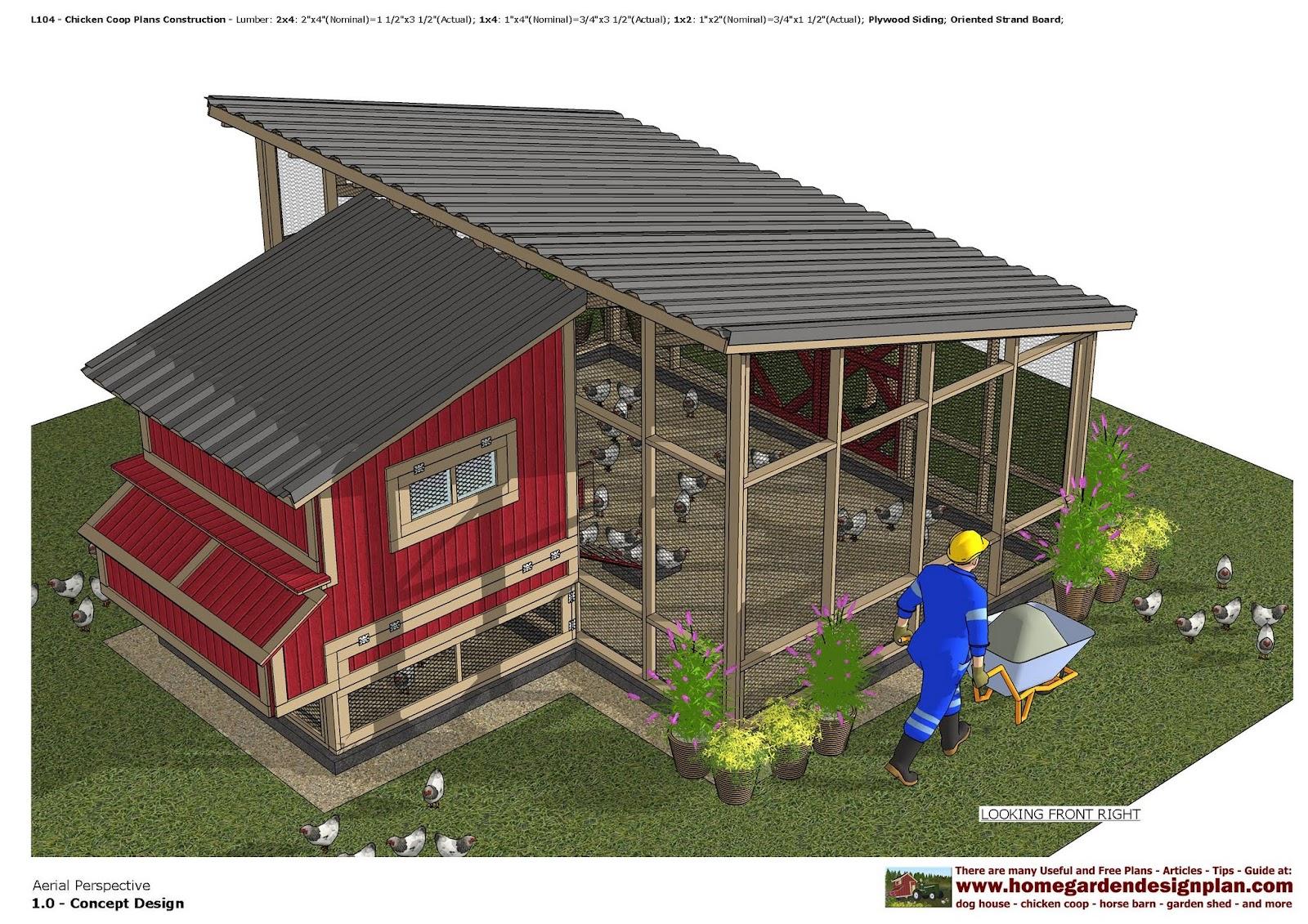 home garden plans: en Coops on