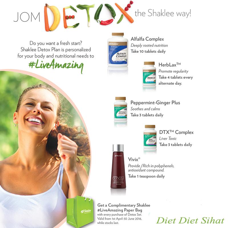 badan sihat sebab detox