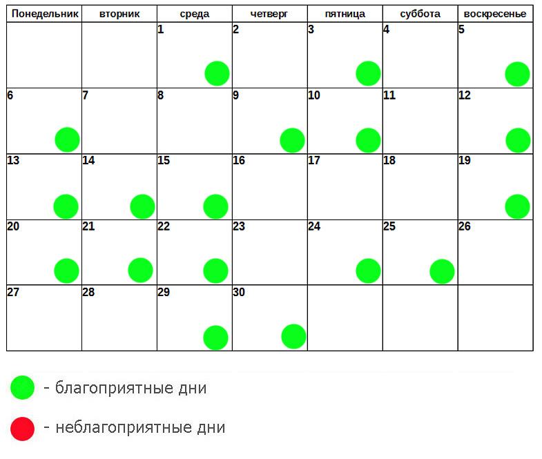 лунный календарь наращивания ноябрь 2017
