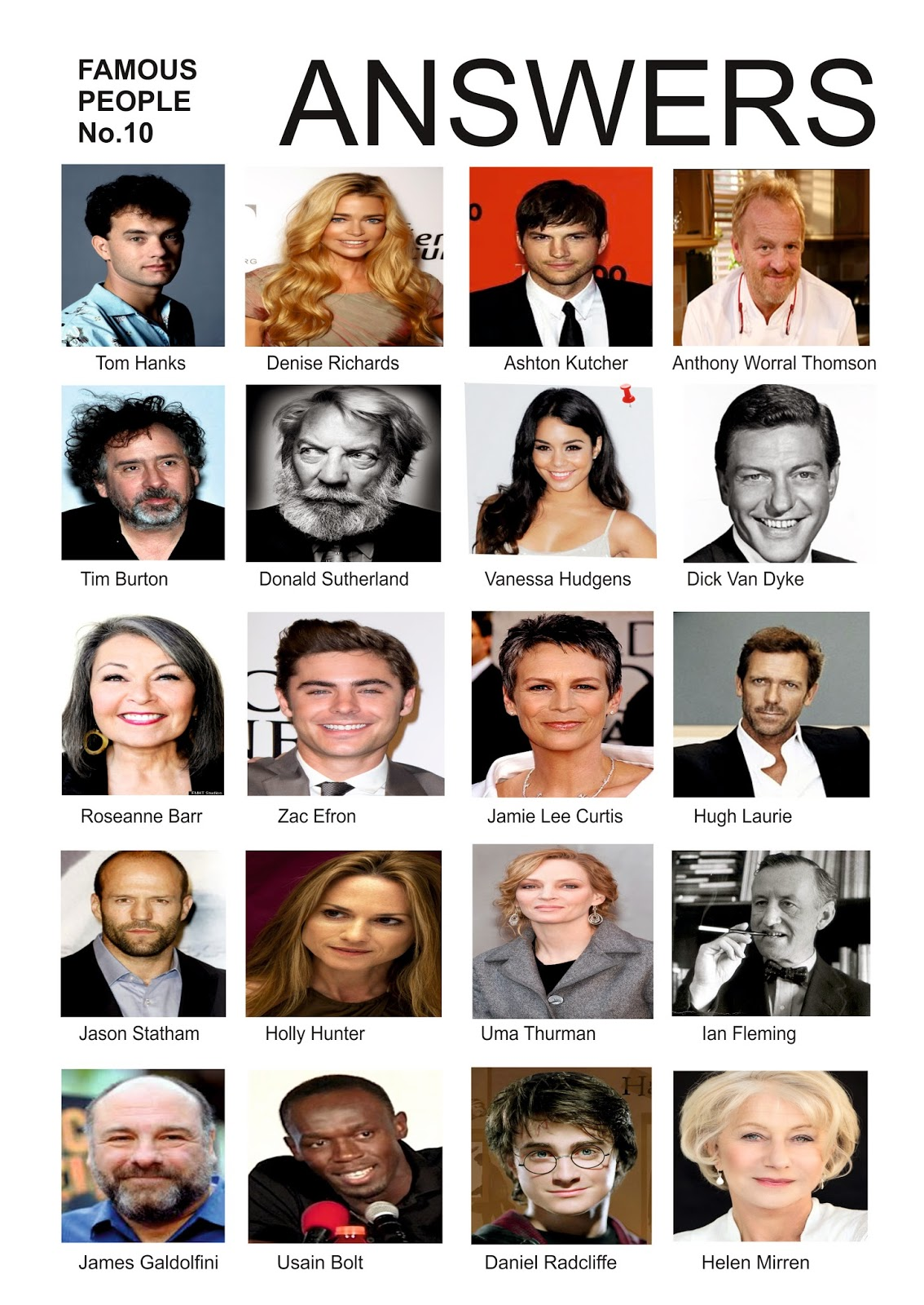 People Trivia Images - Reverse Search