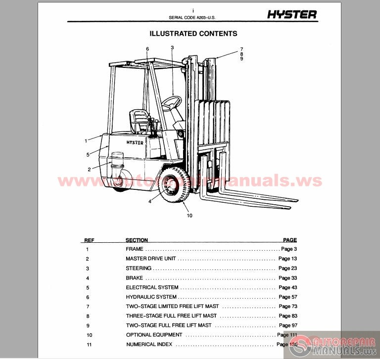 Free Auto Repair Manual : Hyster Forklift Parts and