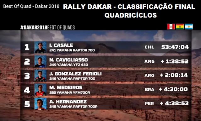 Best Of Quad - Dakar 2018 - Classificação final dos QUADRICICLOS - Campeão IGNACIO CASALE (CASALE RACING)  do Chile
