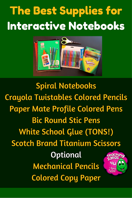 Are you trying to decide on the best supplies for interactive notebooks? This post discusses a teacher's favorite elementary classroom-tested supplies.