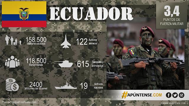 FUERZAS-ARMADAS-ECUATORIANAS