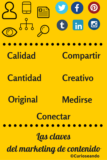 Claves-marketing-contenido