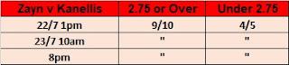 Wrestling Observer Star Ratings Betting For WWE Battleground 2017 | Sami Zayn .vs. Mike Kanellis