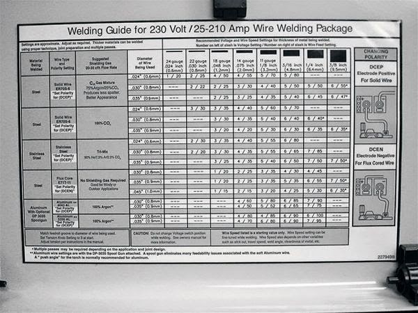 Mig welder chart also how to weld thick structural plates welpedia rh weldpedia