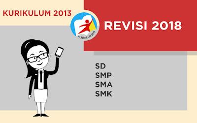 Download RPP SD SMP SMA SMK Kurikulum 2013 Revisi 2018