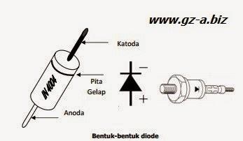 Bentuk-bentuk diode