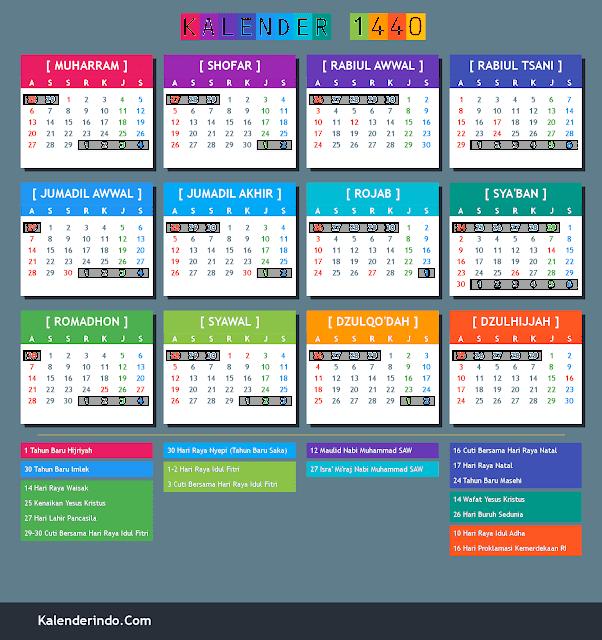Kalender Hijriyah 1440