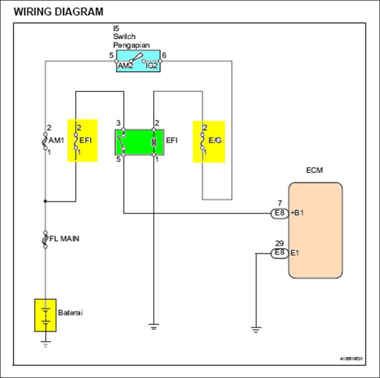 Letak Fuse Box Avanza : Pemeriksaan komponen elektronik pada mobil efi yang mogok