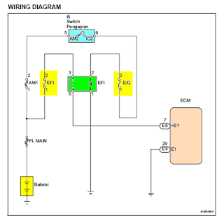 images?q=tbn:ANd9GcQh_l3eQ5xwiPy07kGEXjmjgmBKBRB7H2mRxCGhv1tFWg5c_mWT Diagram Fuse Box Avanza