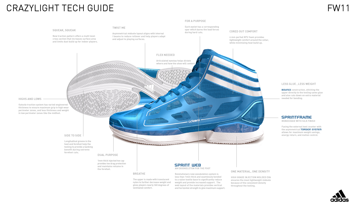 low priced 2b42a 172c2 Click to enlarge and see the different features of adiZero Crazy Light   Image courtesy of adidas