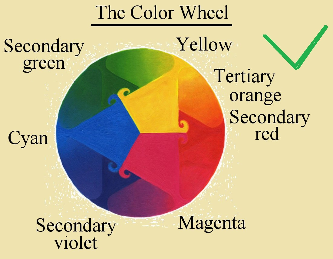 Artclass Challenge The Color Wheel In Art Books Is Sometimes Wrong