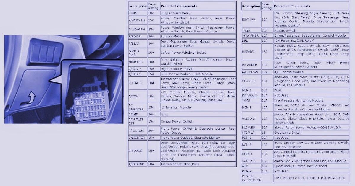 2010 Hyundai Fuse Box Diagram Electronic Schematics collections