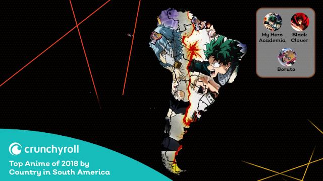 A plataforma de streaming de animes, Crunchyroll, divulgou o mais assistido no Brasil. My Hero Academia ficou com o posto de anime mais consumido por quase todo continente Americano, incluindo o Brasil.