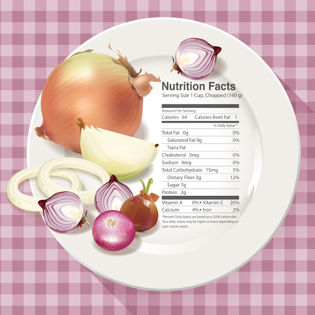 Giá trị dinh dưỡng trong hành tây