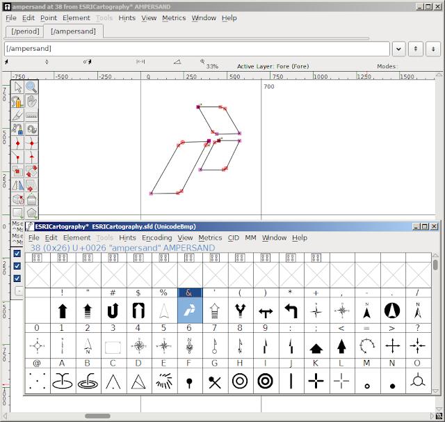 Membuat Symbol Marker pada ArcGIS