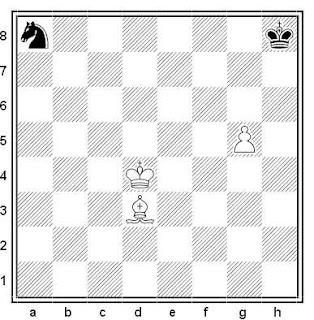 Estudio artístico de ajedrez compuesto por G. N. Zajodyakin (1º Premio, 64 1931)