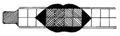 cách thổi kèn harmonica